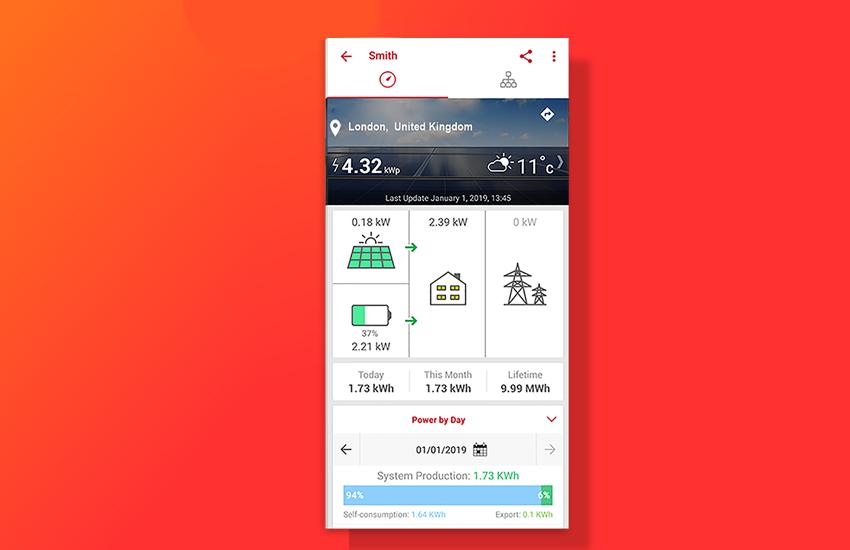 Solar edge inverter monitoring app