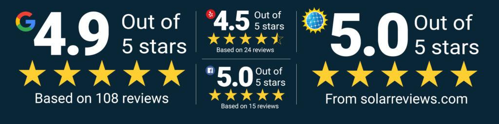 Review Breakdown 2 - Option One Solar